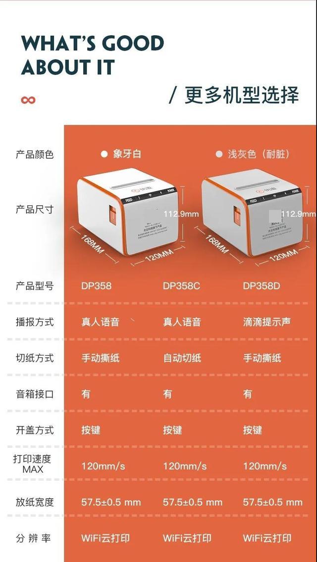 快麦打印机新品 | DP358:智能接单、自动打印,做甩手掌柜